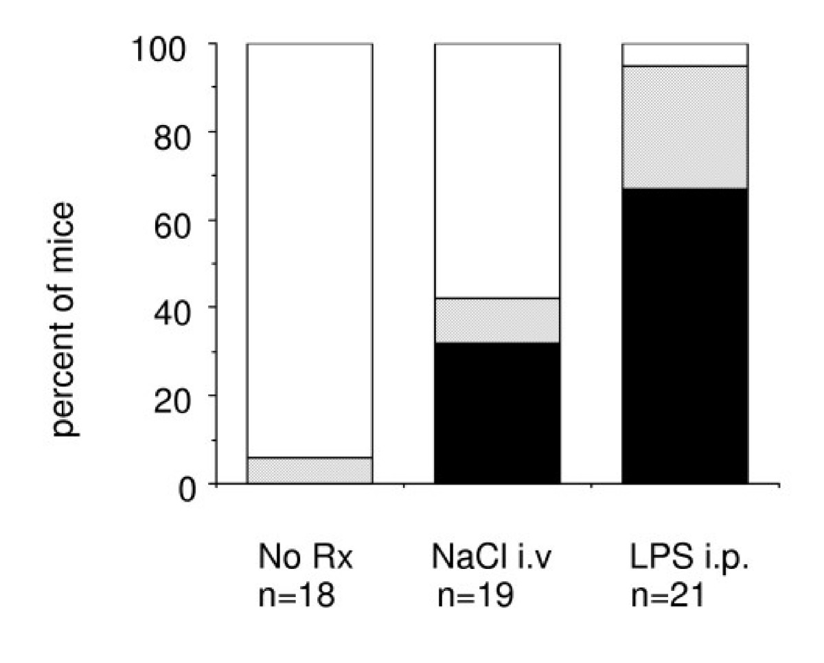 http://static-content.springer.com/image/art%3A10.1186%2F1477-9560-3-21/MediaObjects/12959_2005_Article_40_Fig2_HTML.jpg