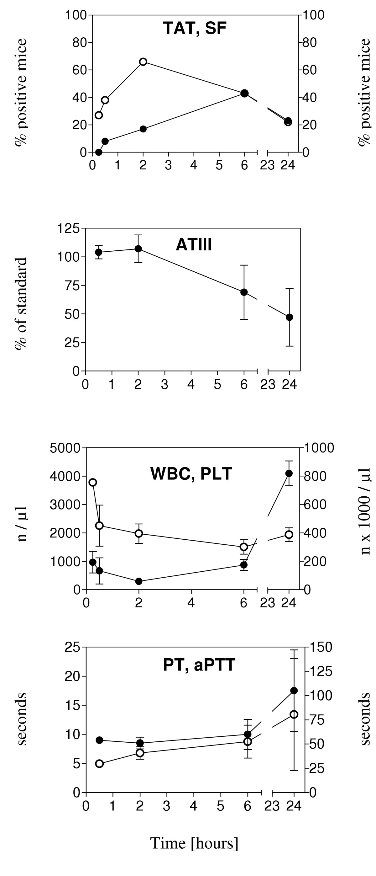 http://static-content.springer.com/image/art%3A10.1186%2F1477-9560-3-21/MediaObjects/12959_2005_Article_40_Fig3_HTML.jpg
