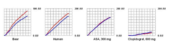 http://static-content.springer.com/image/art%3A10.1186%2F1477-9560-8-11/MediaObjects/12959_2010_Article_125_Fig1_HTML.jpg