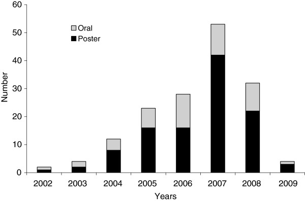http://static-content.springer.com/image/art%3A10.1186%2F1478-4491-10-36/MediaObjects/12960_2011_302_Fig2_HTML.jpg