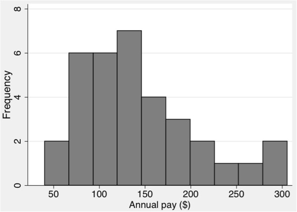 http://static-content.springer.com/image/art%3A10.1186%2F1478-4491-12-19/MediaObjects/12960_2013_405_Fig1_HTML.jpg