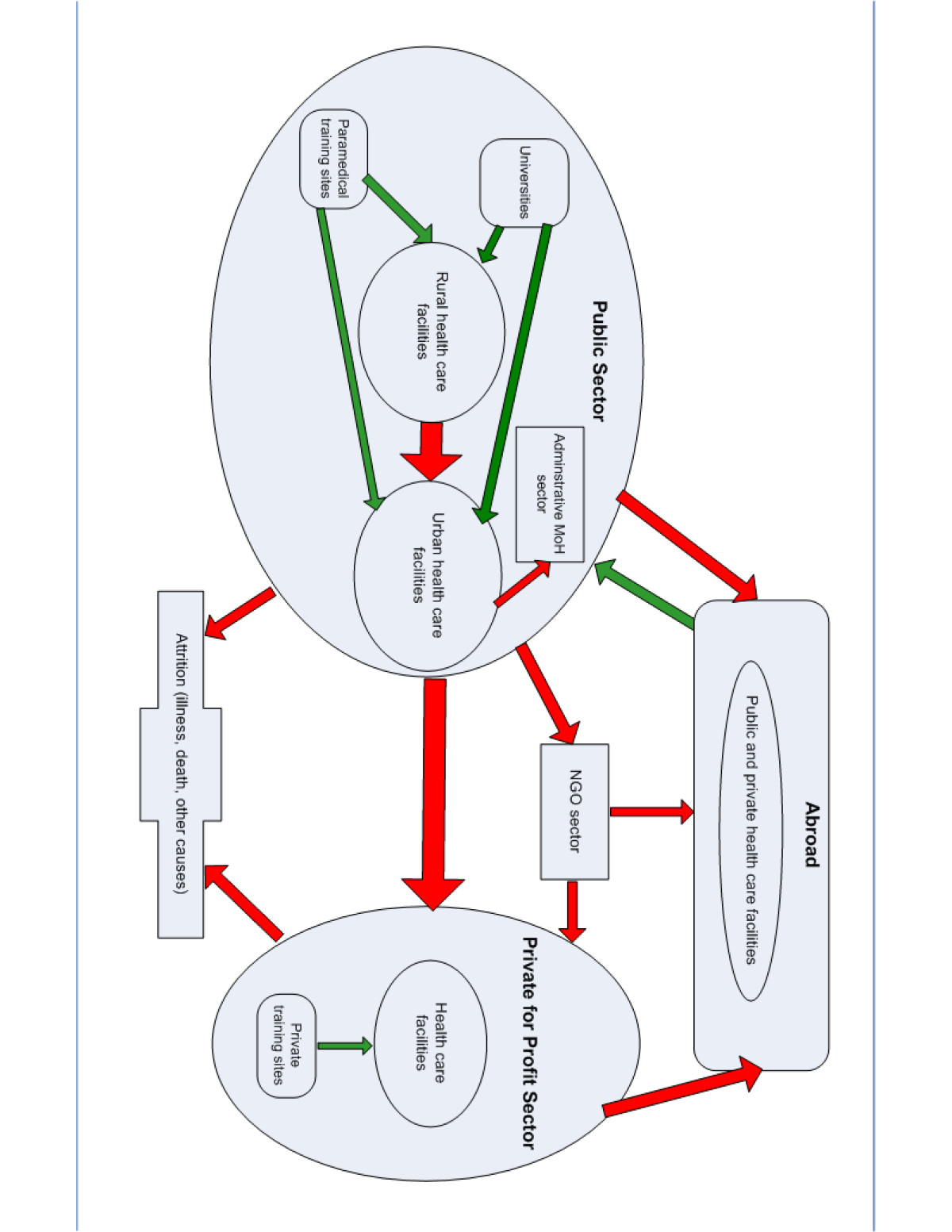http://static-content.springer.com/image/art%3A10.1186%2F1478-4491-4-13/MediaObjects/12960_2005_Article_53_Fig1_HTML.jpg