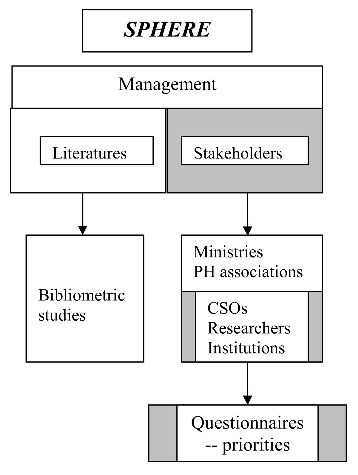 http://static-content.springer.com/image/art%3A10.1186%2F1478-4505-7-17/MediaObjects/12961_2008_Article_90_Fig1_HTML.jpg