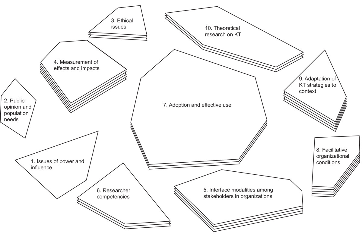 http://static-content.springer.com/image/art%3A10.1186%2F1478-4505-7-28/MediaObjects/12961_2009_Article_101_Fig1_HTML.jpg