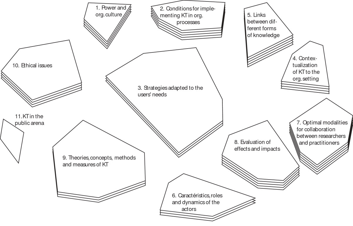 http://static-content.springer.com/image/art%3A10.1186%2F1478-4505-7-28/MediaObjects/12961_2009_Article_101_Fig2_HTML.jpg