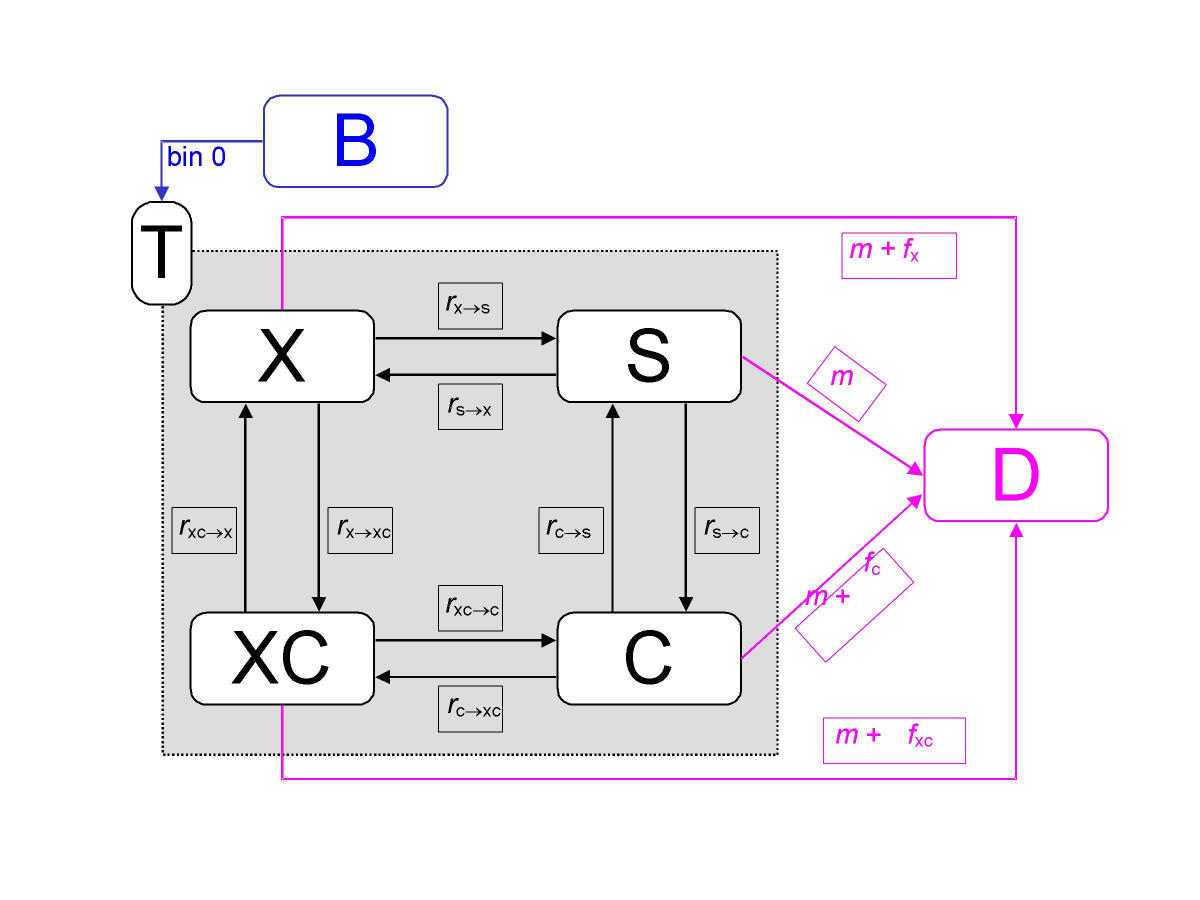 http://static-content.springer.com/image/art%3A10.1186%2F1478-7547-1-6/MediaObjects/12962_2003_Article_6_Fig1_HTML.jpg