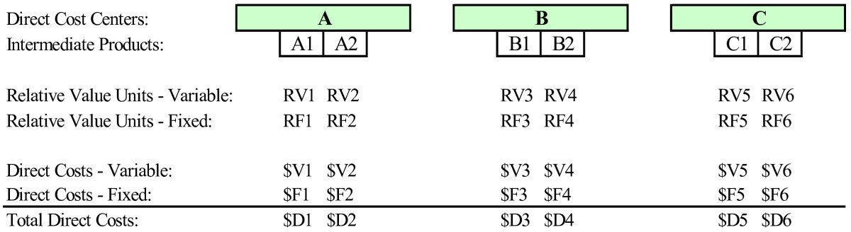 http://static-content.springer.com/image/art%3A10.1186%2F1478-7547-5-11/MediaObjects/12962_2006_Article_55_Fig3_HTML.jpg