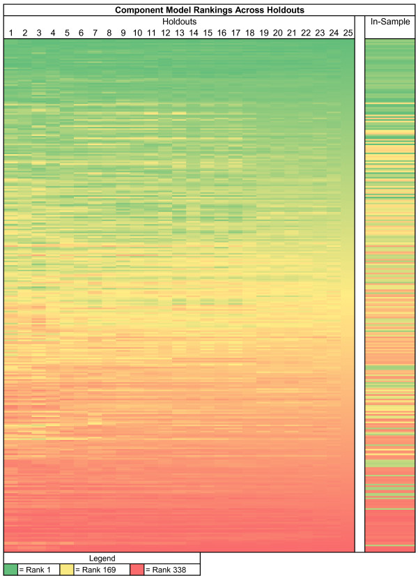 http://static-content.springer.com/image/art%3A10.1186%2F1478-7954-10-1/MediaObjects/12963_2011_185_Fig3_HTML.jpg