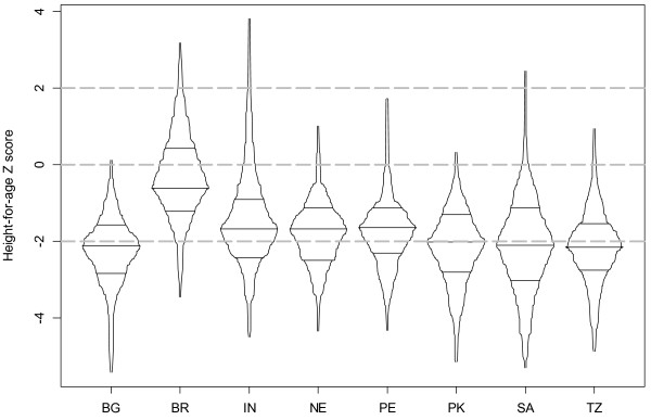 http://static-content.springer.com/image/art%3A10.1186%2F1478-7954-10-24/MediaObjects/12963_2012_206_Fig2_HTML.jpg