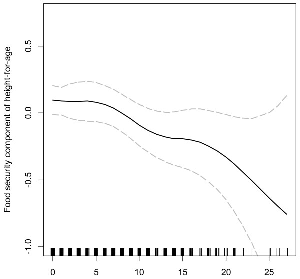 http://static-content.springer.com/image/art%3A10.1186%2F1478-7954-10-24/MediaObjects/12963_2012_206_Fig4_HTML.jpg