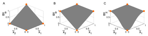 http://static-content.springer.com/image/art%3A10.1186%2F1478-811X-11-43/MediaObjects/12964_2013_330_Fig5_HTML.jpg