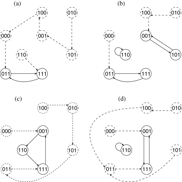 http://static-content.springer.com/image/art%3A10.1186%2F1478-811X-11-46/MediaObjects/12964_2013_337_Fig1_HTML.jpg