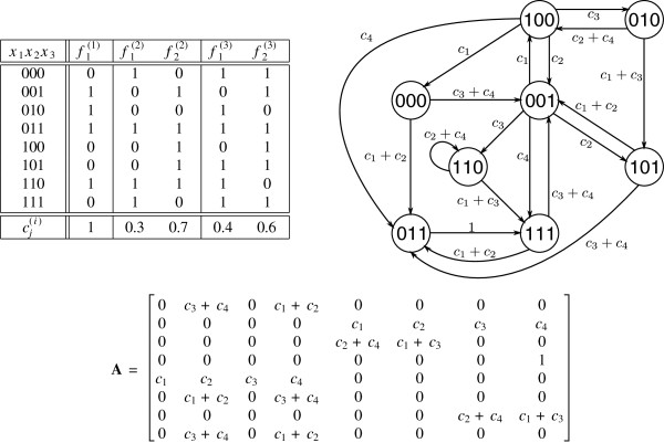 http://static-content.springer.com/image/art%3A10.1186%2F1478-811X-11-46/MediaObjects/12964_2013_337_Fig2_HTML.jpg