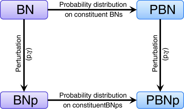 http://static-content.springer.com/image/art%3A10.1186%2F1478-811X-11-46/MediaObjects/12964_2013_337_Fig3_HTML.jpg