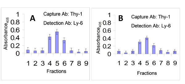 http://static-content.springer.com/image/art%3A10.1186%2F1478-811X-9-31/MediaObjects/12964_2011_247_Fig4_HTML.jpg