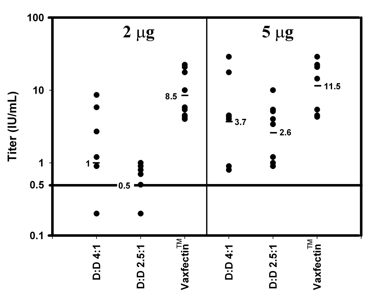 http://static-content.springer.com/image/art%3A10.1186%2F1479-0556-4-2/MediaObjects/12965_2006_Article_30_Fig3_HTML.jpg