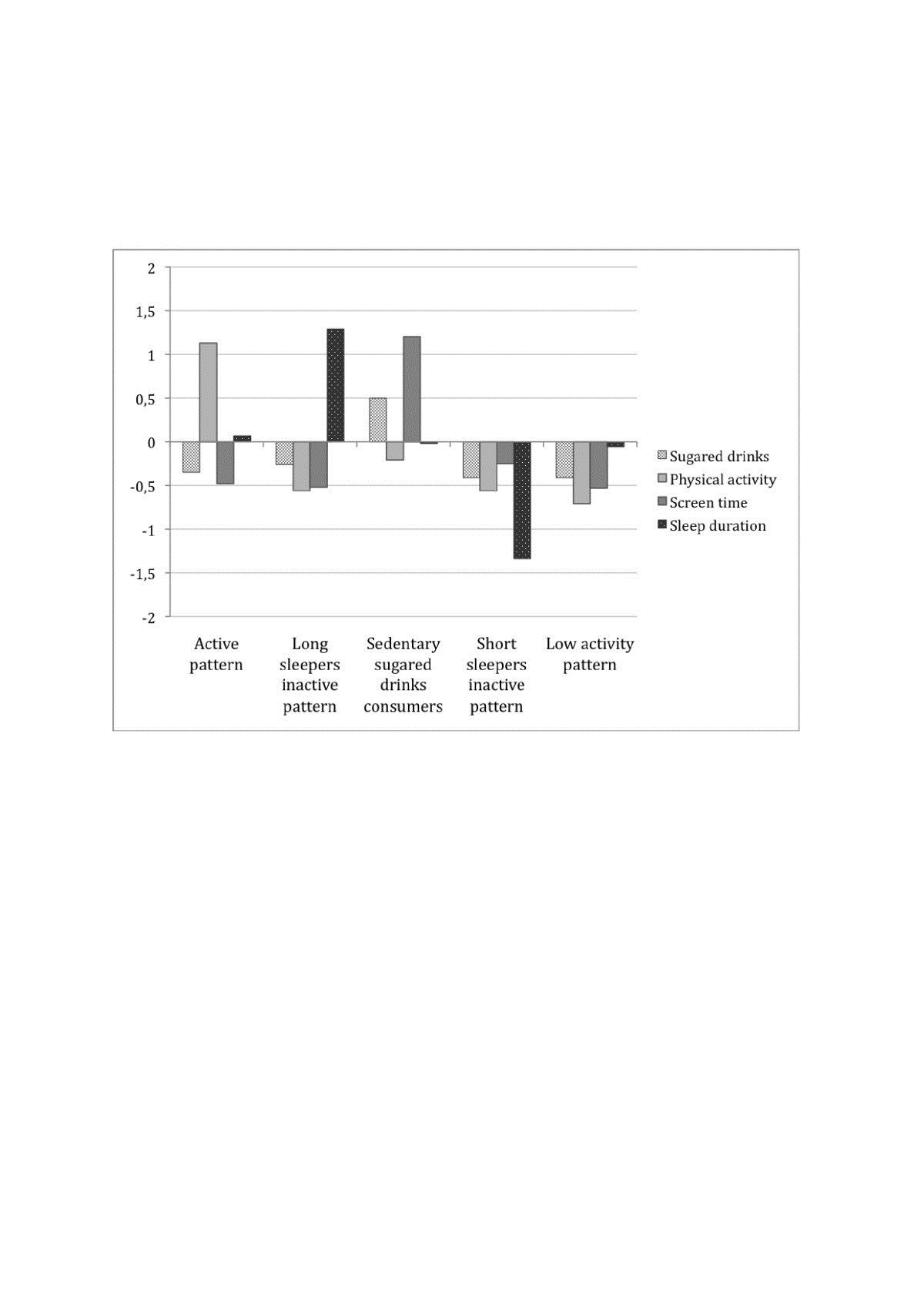 http://static-content.springer.com/image/art%3A10.1186%2F1479-5868-10-5/MediaObjects/12966_2012_Article_725_Fig1_HTML.jpg
