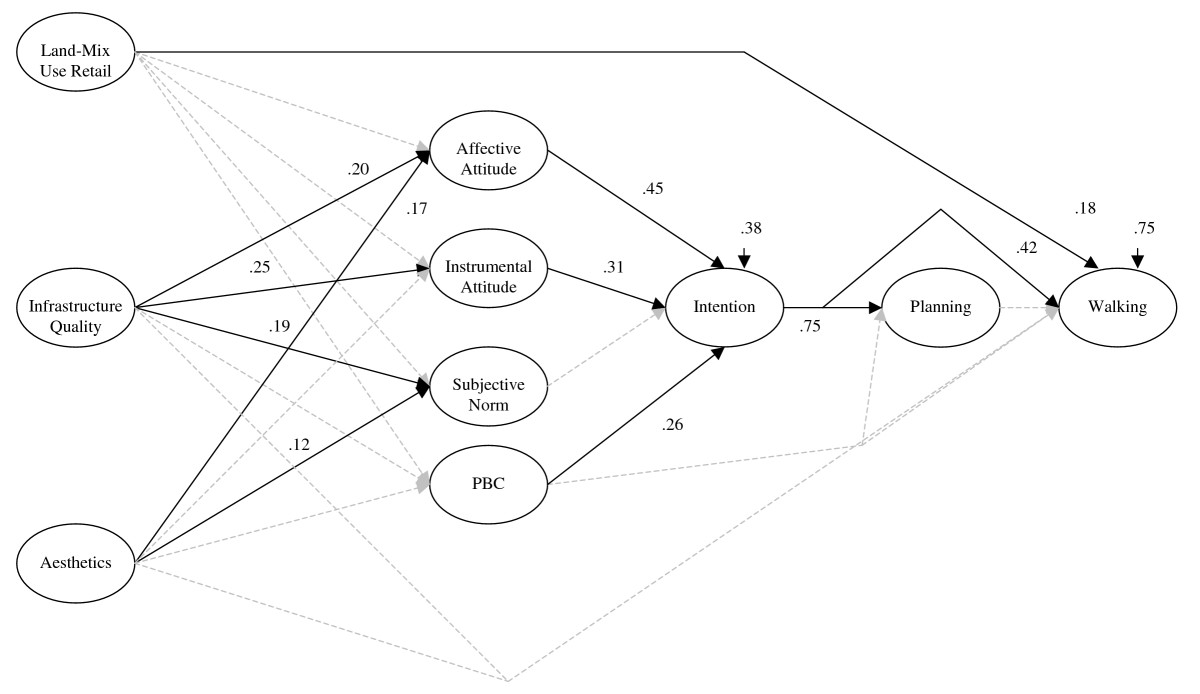 http://static-content.springer.com/image/art%3A10.1186%2F1479-5868-4-51/MediaObjects/12966_2007_Article_128_Fig1_HTML.jpg