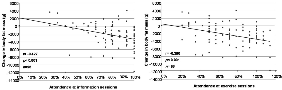 http://static-content.springer.com/image/art%3A10.1186%2F1479-5868-5-53/MediaObjects/12966_2008_Article_197_Fig2_HTML.jpg