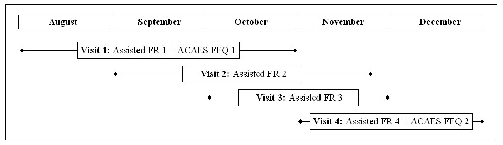 http://static-content.springer.com/image/art%3A10.1186%2F1479-5868-6-62/MediaObjects/12966_2008_Article_275_Fig1_HTML.jpg
