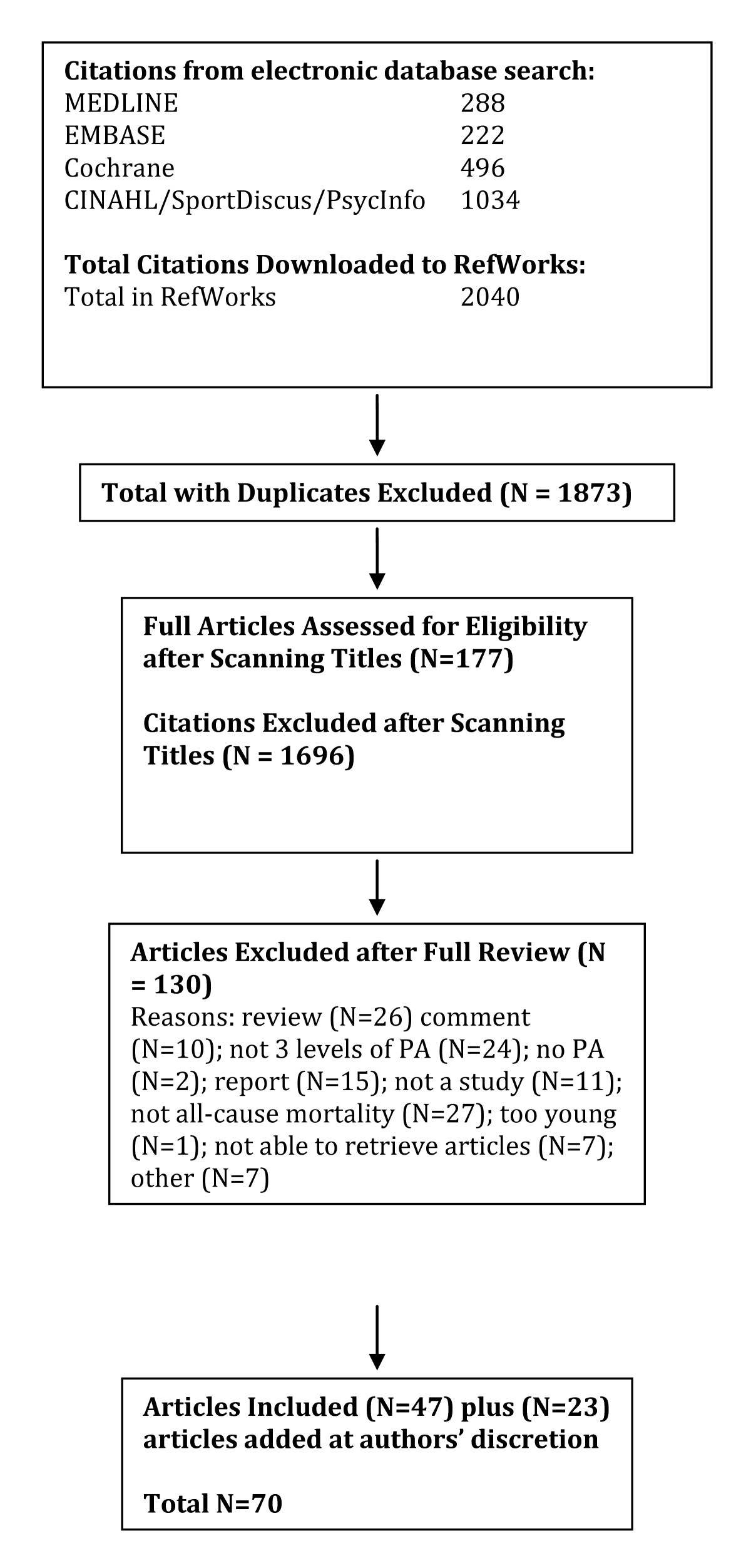 http://static-content.springer.com/image/art%3A10.1186%2F1479-5868-7-39/MediaObjects/12966_2009_Article_345_Fig2_HTML.jpg