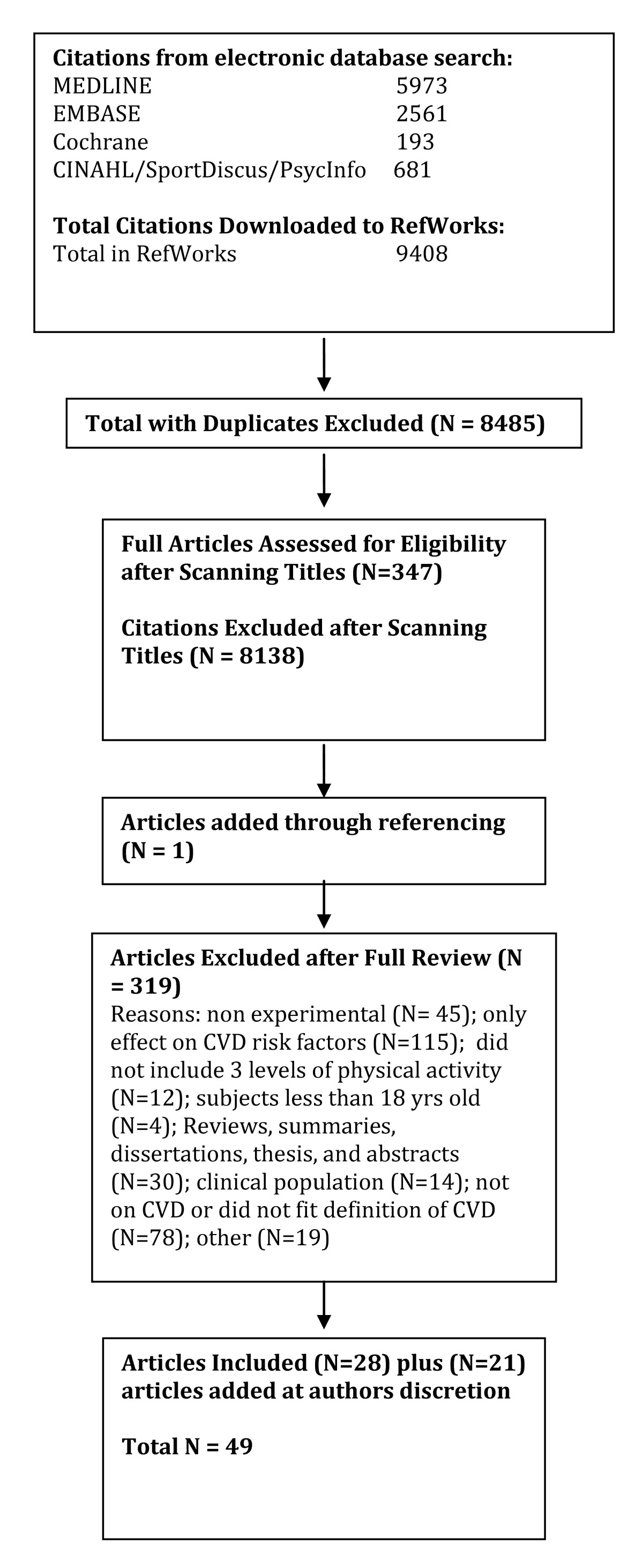 http://static-content.springer.com/image/art%3A10.1186%2F1479-5868-7-39/MediaObjects/12966_2009_Article_345_Fig4_HTML.jpg