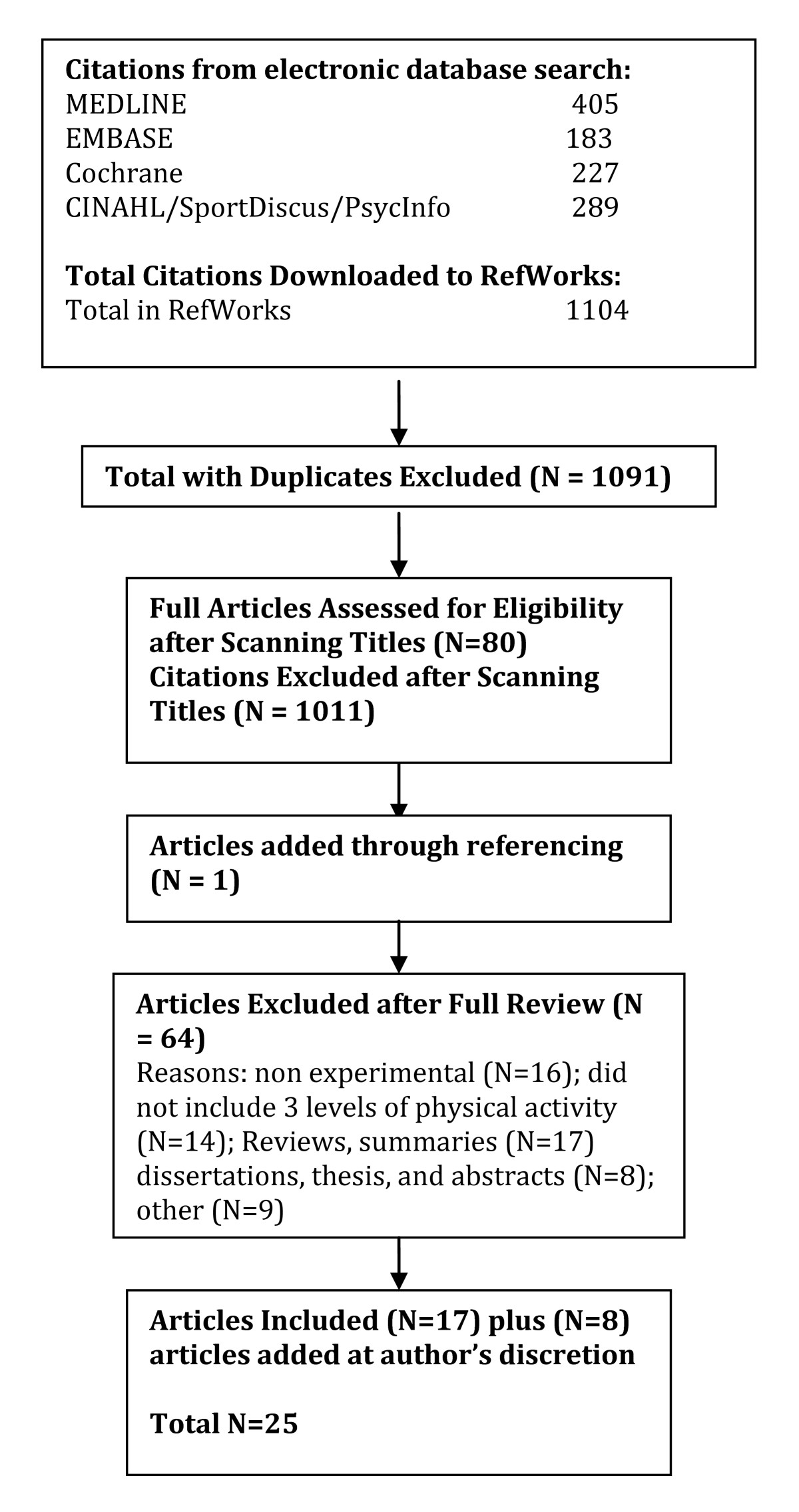 http://static-content.springer.com/image/art%3A10.1186%2F1479-5868-7-39/MediaObjects/12966_2009_Article_345_Fig5_HTML.jpg