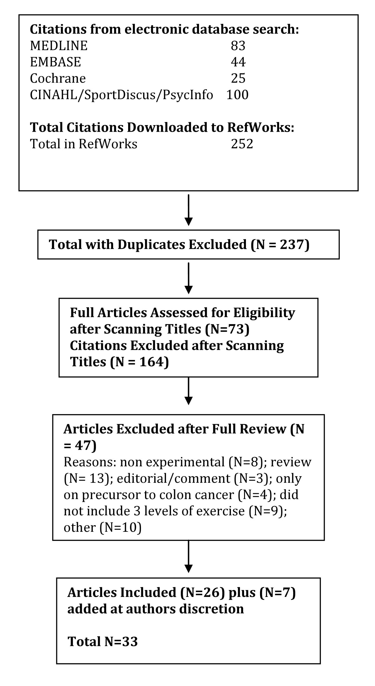 http://static-content.springer.com/image/art%3A10.1186%2F1479-5868-7-39/MediaObjects/12966_2009_Article_345_Fig7_HTML.jpg