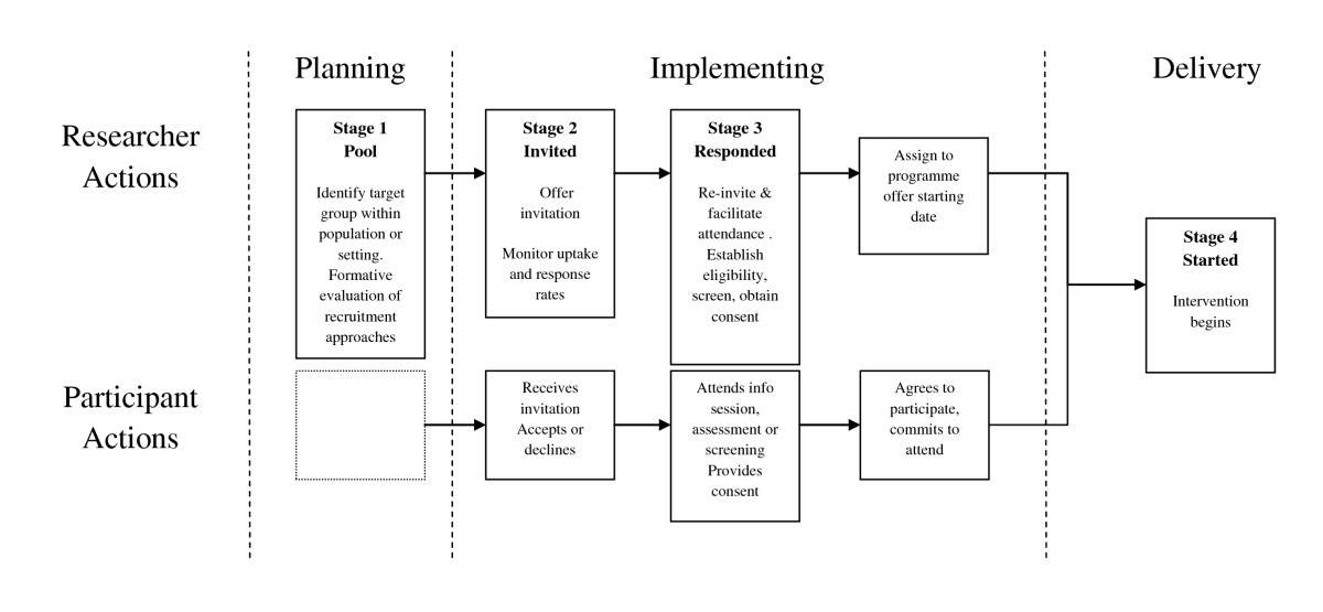 http://static-content.springer.com/image/art%3A10.1186%2F1479-5868-8-137/MediaObjects/12966_2011_Article_531_Fig3_HTML.jpg