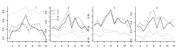 http://static-content.springer.com/image/art%3A10.1186%2F1479-5868-8-96/MediaObjects/12966_2011_Article_491_Fig1_HTML.jpg