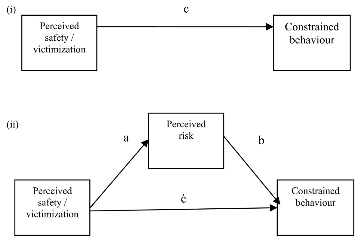 http://static-content.springer.com/image/art%3A10.1186%2F1479-5868-9-57/MediaObjects/12966_2011_Article_614_Fig1_HTML.jpg