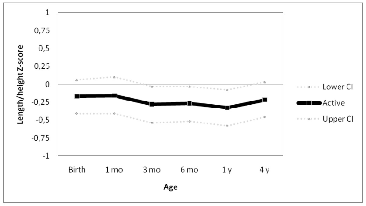 http://static-content.springer.com/image/art%3A10.1186%2F1479-5868-9-82/MediaObjects/12966_2011_Article_615_Fig2_HTML.jpg