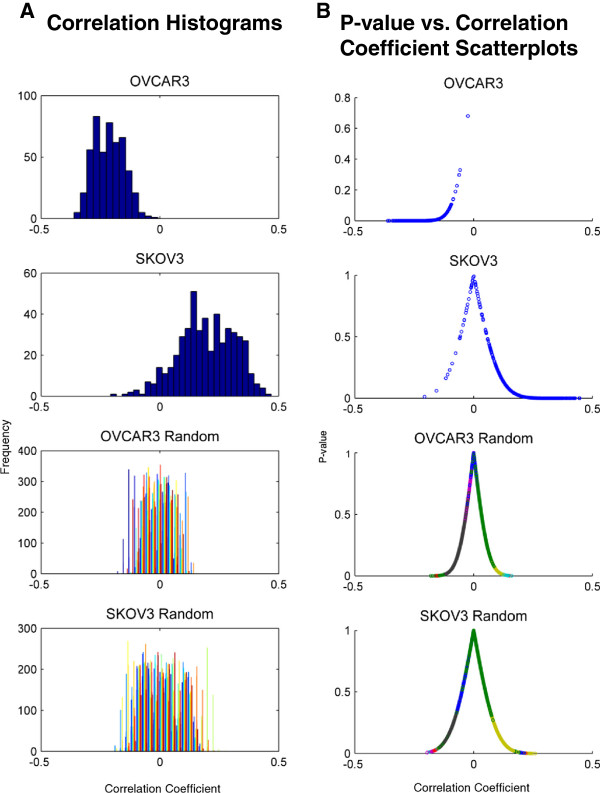 http://static-content.springer.com/image/art%3A10.1186%2F1479-5876-12-59/MediaObjects/12967_2013_2102_Fig5_HTML.jpg