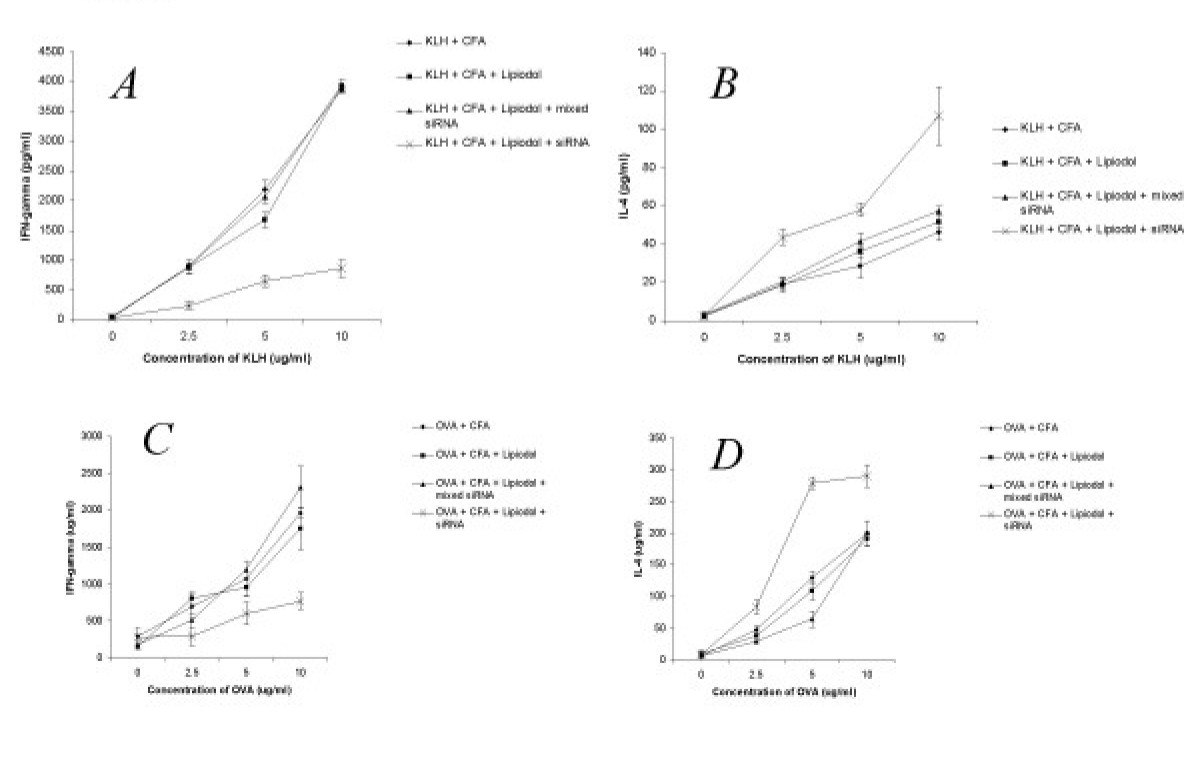 http://static-content.springer.com/image/art%3A10.1186%2F1479-5876-4-2/MediaObjects/12967_2005_Article_107_Fig5_HTML.jpg