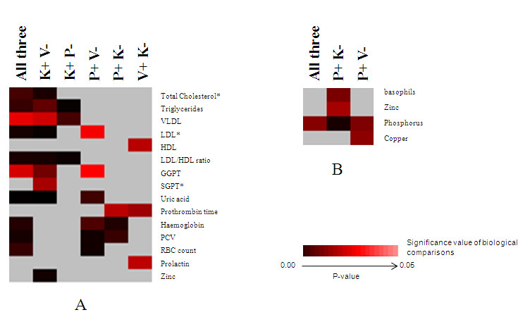 http://static-content.springer.com/image/art%3A10.1186%2F1479-5876-6-48/MediaObjects/12967_2008_Article_278_Fig2_HTML.jpg