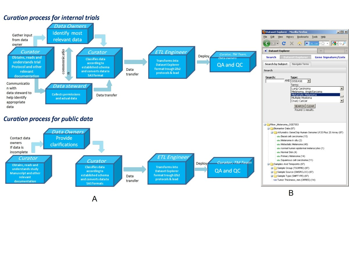 http://static-content.springer.com/image/art%3A10.1186%2F1479-5876-8-68/MediaObjects/12967_2010_Article_490_Fig2_HTML.jpg