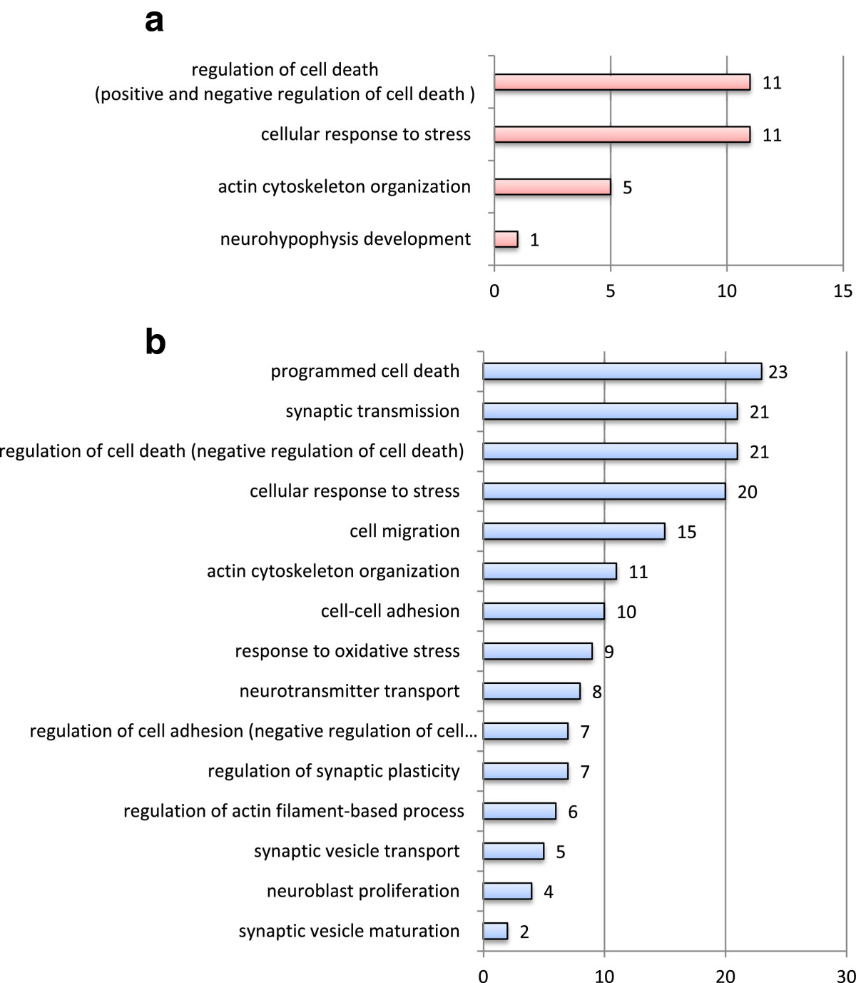 http://static-content.springer.com/image/art%3A10.1186%2F1479-7364-8-4/MediaObjects/40246_2013_Article_60_Fig3_HTML.jpg