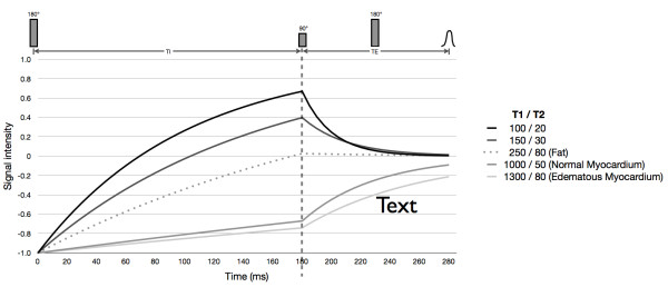 http://static-content.springer.com/image/art%3A10.1186%2F1532-429X-14-22/MediaObjects/12968_2011_2591_Fig5_HTML.jpg