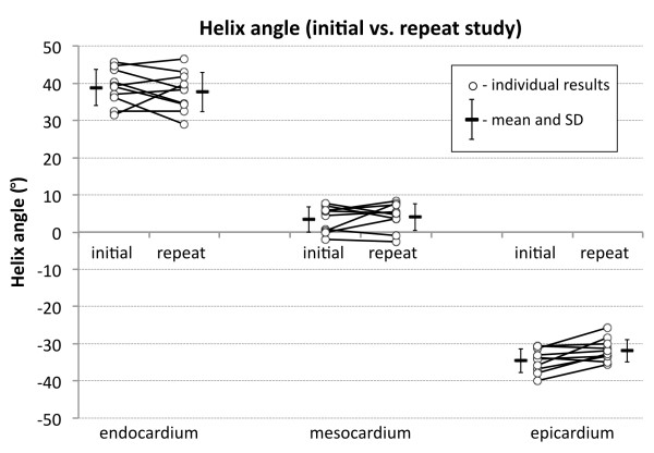 http://static-content.springer.com/image/art%3A10.1186%2F1532-429X-14-86/MediaObjects/12968_2012_2652_Fig6_HTML.jpg