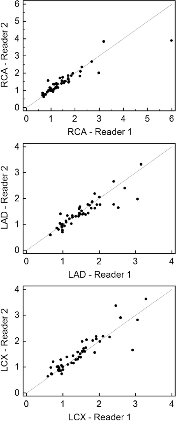 http://static-content.springer.com/image/art%3A10.1186%2F1532-429X-15-25/MediaObjects/12968_2012_3309_Fig2_HTML.jpg