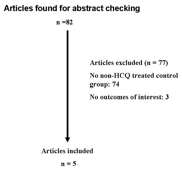 http://static-content.springer.com/image/art%3A10.1186%2F1546-0096-7-9/MediaObjects/12969_2008_Article_362_Fig1_HTML.jpg