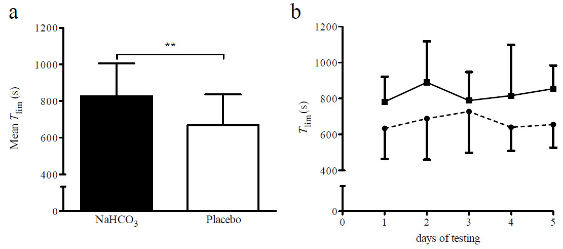 http://static-content.springer.com/image/art%3A10.1186%2F1550-2783-10-16/MediaObjects/12970_2013_Article_382_Fig2_HTML.jpg