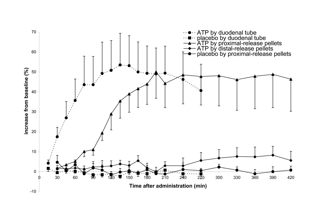 http://static-content.springer.com/image/art%3A10.1186%2F1550-2783-9-16/MediaObjects/12970_2011_Article_308_Fig1_HTML.jpg