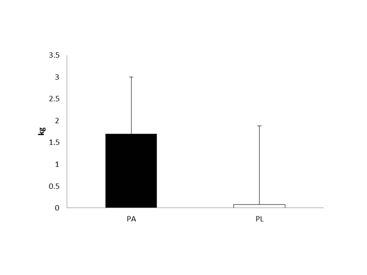 http://static-content.springer.com/image/art%3A10.1186%2F1550-2783-9-47/MediaObjects/12970_2012_Article_353_Fig2_HTML.jpg