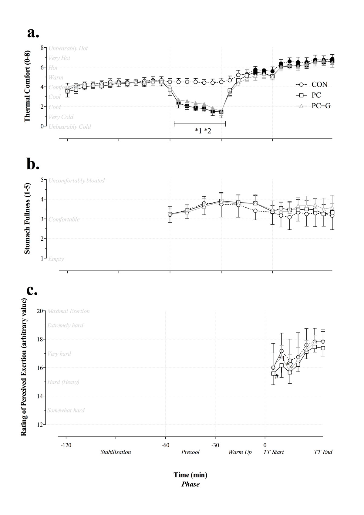 http://static-content.springer.com/image/art%3A10.1186%2F1550-2783-9-55/MediaObjects/12970_2012_Article_365_Fig3_HTML.jpg