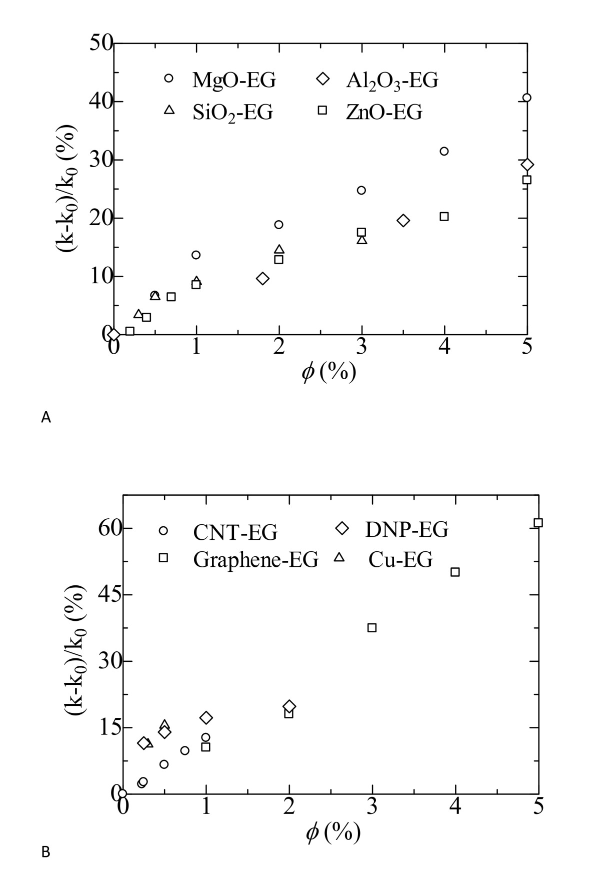 http://static-content.springer.com/image/art%3A10.1186%2F1556-276X-6-124/MediaObjects/11671_2010_Article_57_Fig1_HTML.jpg
