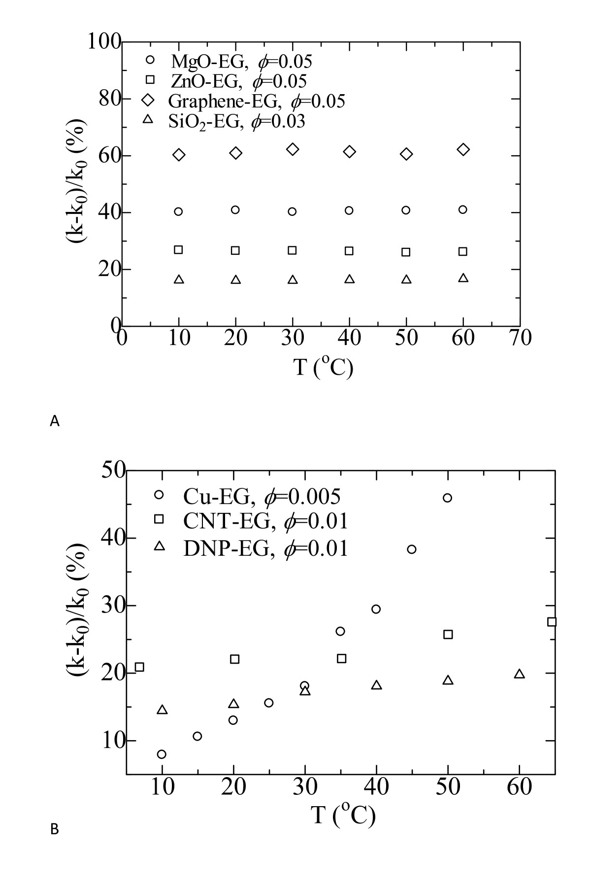 http://static-content.springer.com/image/art%3A10.1186%2F1556-276X-6-124/MediaObjects/11671_2010_Article_57_Fig2_HTML.jpg