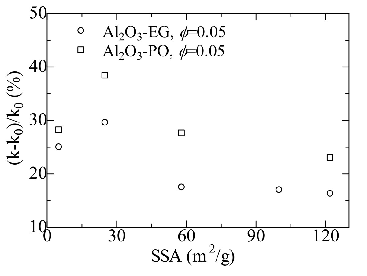 http://static-content.springer.com/image/art%3A10.1186%2F1556-276X-6-124/MediaObjects/11671_2010_Article_57_Fig4_HTML.jpg