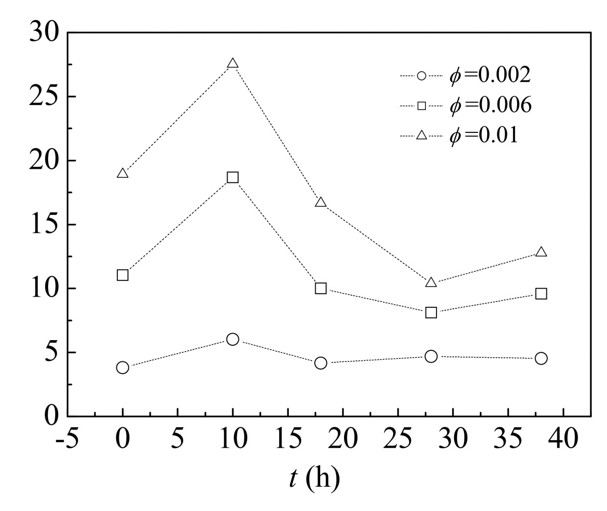 http://static-content.springer.com/image/art%3A10.1186%2F1556-276X-6-124/MediaObjects/11671_2010_Article_57_Fig6_HTML.jpg