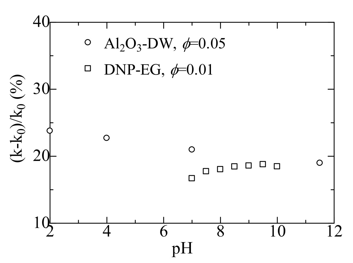 http://static-content.springer.com/image/art%3A10.1186%2F1556-276X-6-124/MediaObjects/11671_2010_Article_57_Fig7_HTML.jpg